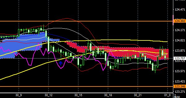 fxEURJPY200930END