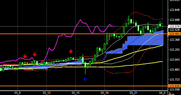 fxEURJPY201103END