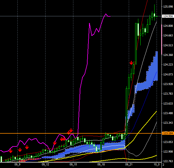 fxEURJPY201109END