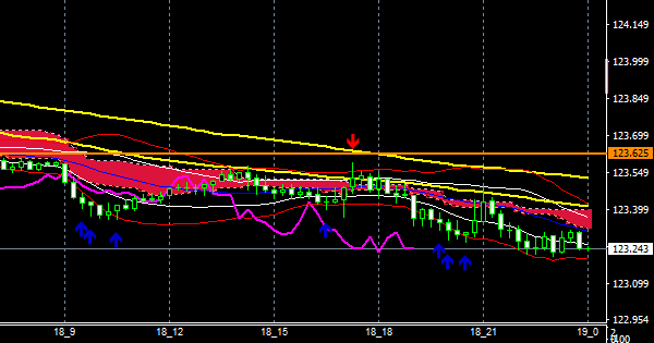 fxEURJPY201118END