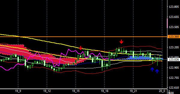 fxEURJPY201119END