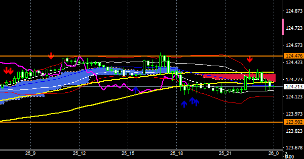 fxEURJPY201125END