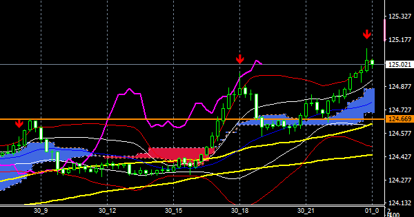 fxEURJPY201130END