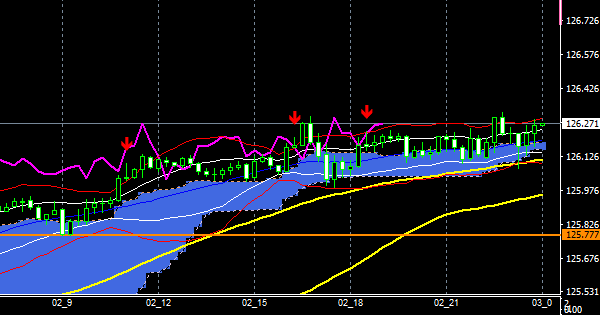 fxEURJPY201202END