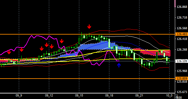fxEURJPY201209END