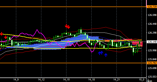 fxEURJPY201214END