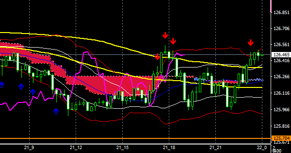 fxEURJPY201221END