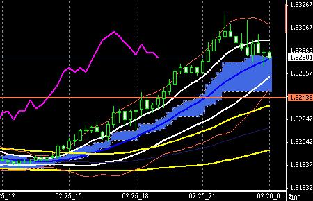 fx-chart-eurusd