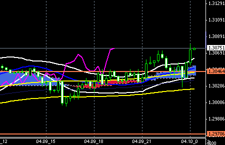 fxchart-eurusd0409end