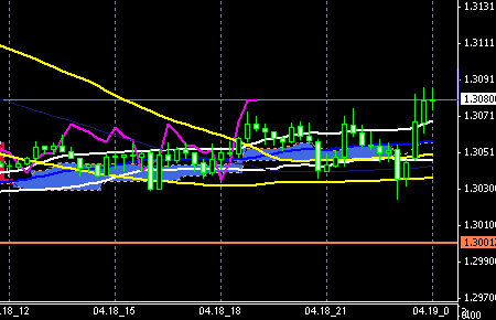 fxchart-eurusd0418end