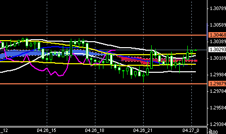 fxchart-eurusd0426end