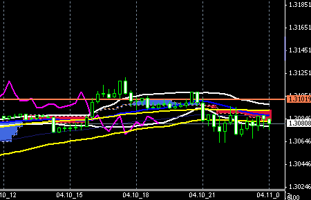 fxchart-eurusd0410end