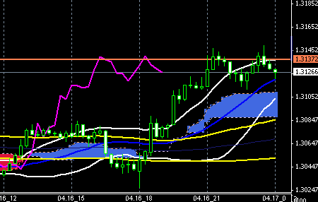 fxchart-eurusd0416end